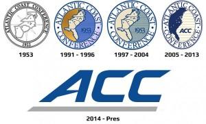ACC-Logo-Timeline-600x362